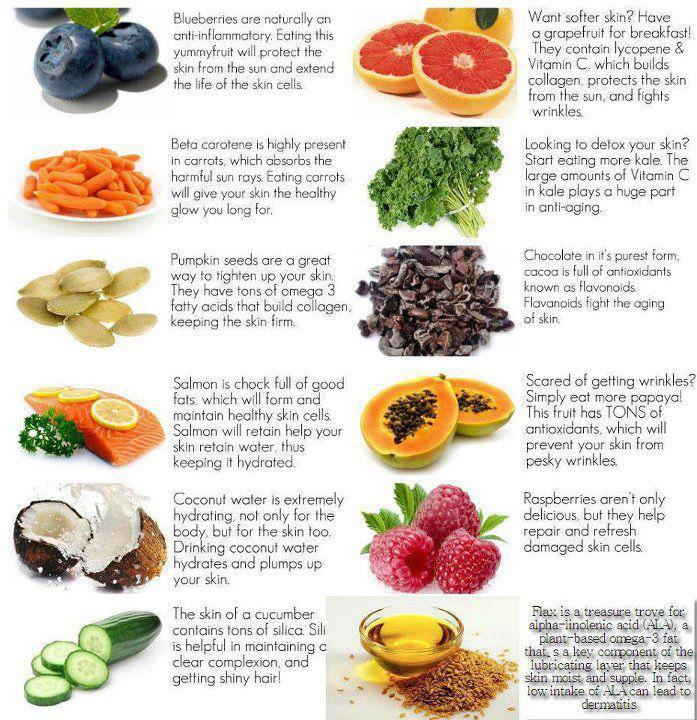 Top Ten Foods Not To Eat With High Cholesterol